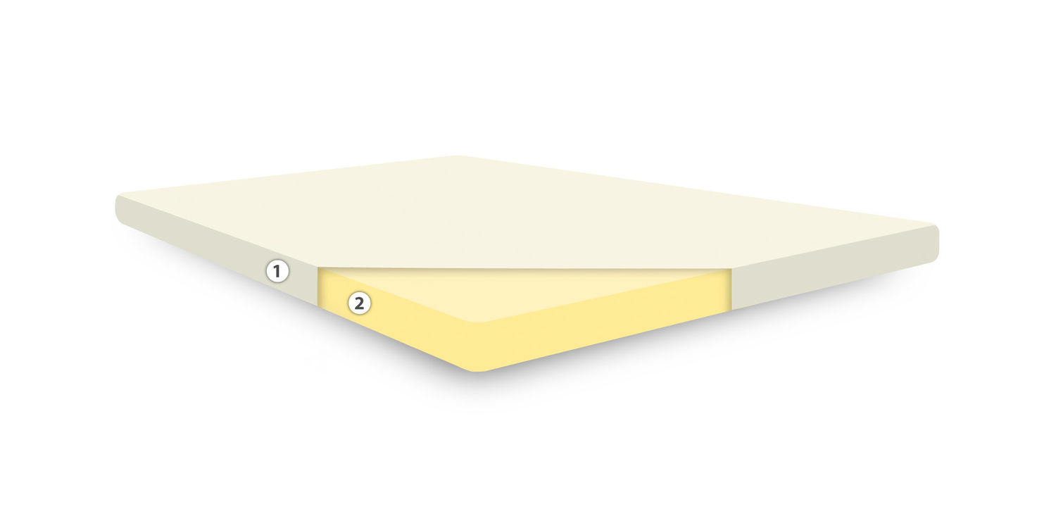 Image of CosyCo Luxury Memory Foam Topper