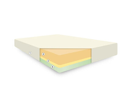 CosyCo Cloud Memory Foam Mattress